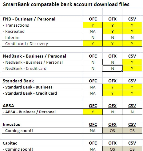 Absa bank business plan template business plan tools cheaphphosting Images
